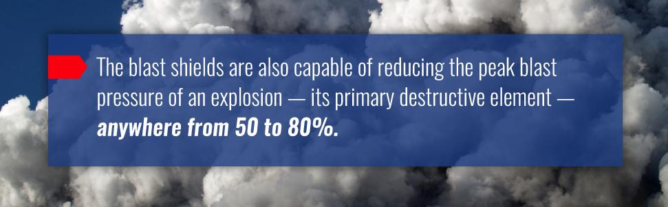 reduce peak blast